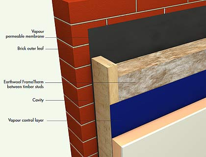 timber frame insulation